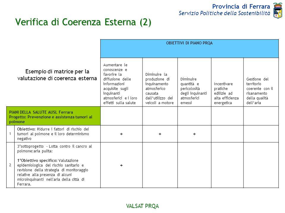 Provincia di Ferrara Servizio Politiche della Sostenibilità VALSAT PRQA Verifica di Coerenza Esterna (2) OBIETTIVI DI PIANO PRQA Esempio di matrice pe