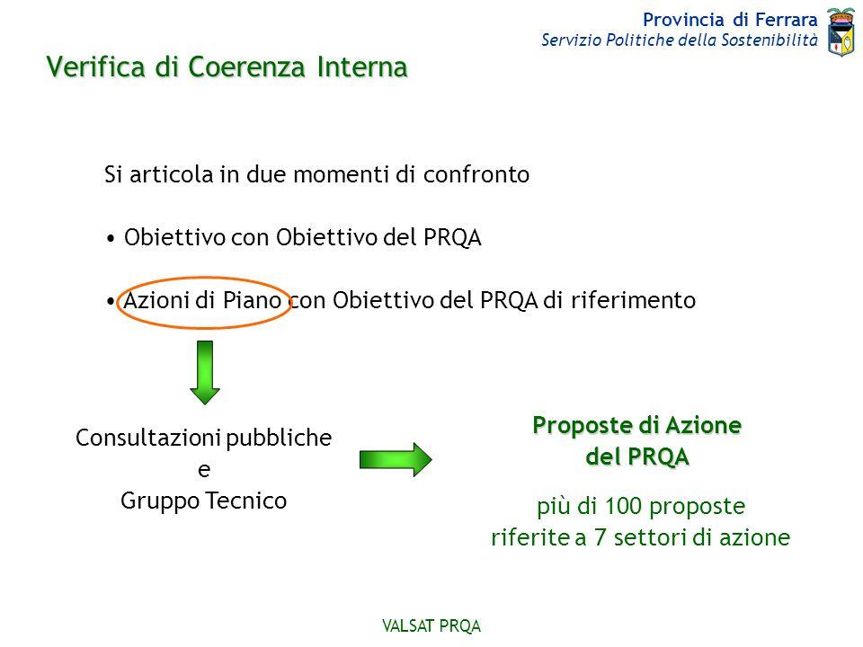 Provincia di Ferrara Servizio Politiche della Sostenibilità VALSAT PRQA Verifica di Coerenza Interna Si articola in due momenti di confronto Obiettivo