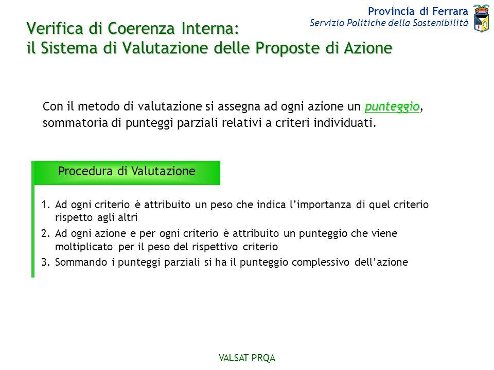 Provincia di Ferrara Servizio Politiche della Sostenibilità VALSAT PRQA Verifica di Coerenza Interna: il Sistema di Valutazione delle Proposte di Azio