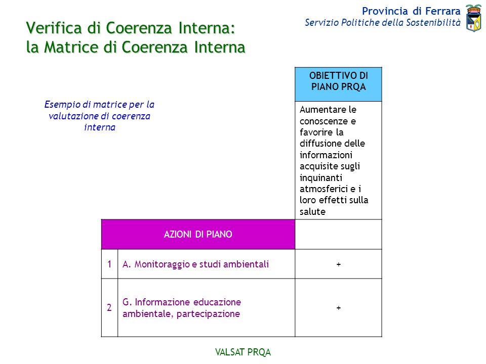 Provincia di Ferrara Servizio Politiche della Sostenibilità VALSAT PRQA Verifica di Coerenza Interna: la Matrice di Coerenza Interna OBIETTIVO DI PIAN