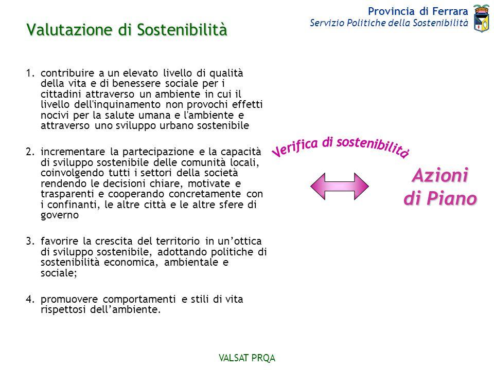 Provincia di Ferrara Servizio Politiche della Sostenibilità VALSAT PRQA Valutazione di Sostenibilità 1.contribuire a un elevato livello di qualità del