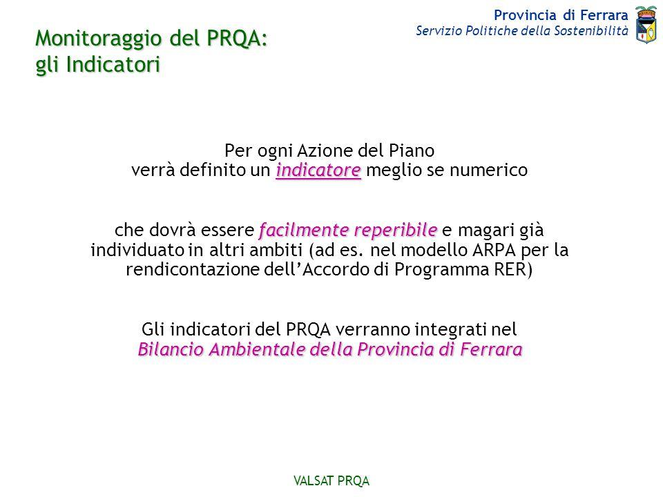 Provincia di Ferrara Servizio Politiche della Sostenibilità VALSAT PRQA Monitoraggio del PRQA: gli Indicatori Per ogni Azione del Piano indicatore ver