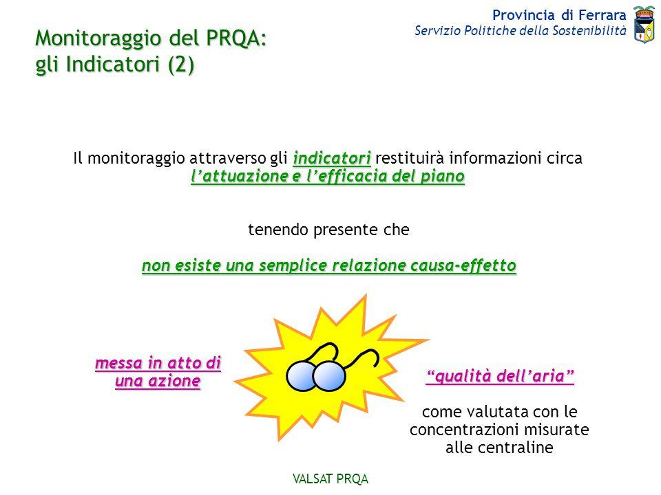 Provincia di Ferrara Servizio Politiche della Sostenibilità VALSAT PRQA Monitoraggio del PRQA: gli Indicatori (2) indicatori l'attuazione e l'efficaci