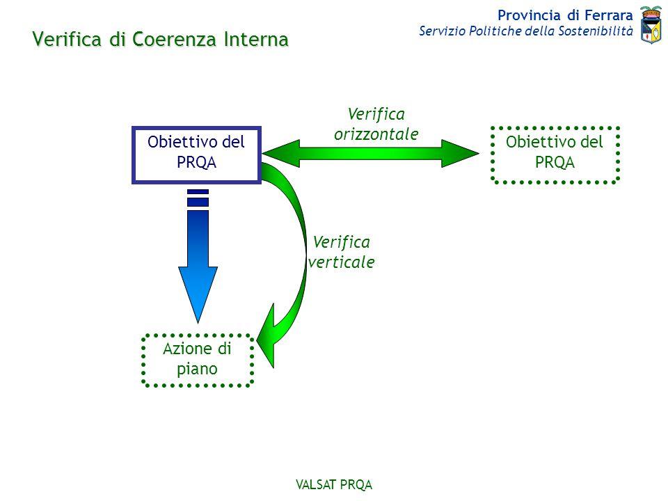 Provincia di Ferrara Servizio Politiche della Sostenibilità VALSAT PRQA Verifica verticale Obiettivo del PRQA Verifica orizzontale Verifica di Coerenza Esterna Obiettivo di piano dello stesso ambito Obiettivo di piano di ambito più vasto