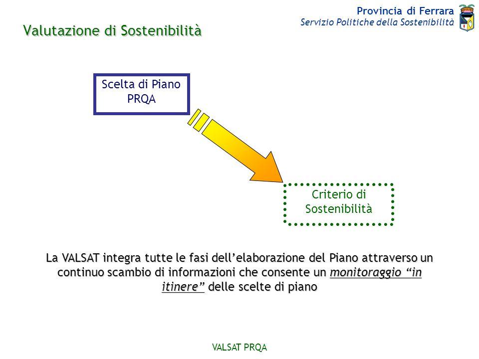Provincia di Ferrara Servizio Politiche della Sostenibilità VALSAT PRQA Verifica di Coerenza Esterna La VALSAT del PRQA I momenti della Valutazione del PRQA Verifica di Coerenza Interna Valutazione di sostenibilità
