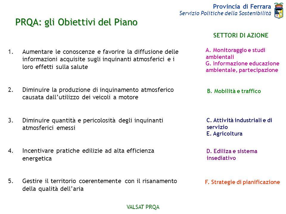 Provincia di Ferrara Servizio Politiche della Sostenibilità VALSAT PRQA PRQA: gli Obiettivi del Piano 1.Aumentare le conoscenze e favorire la diffusio