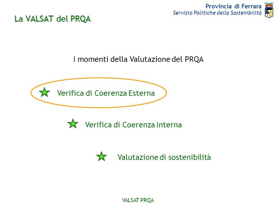Provincia di Ferrara Servizio Politiche della Sostenibilità VALSAT PRQA Verifica di Coerenza Esterna La VALSAT del PRQA I momenti della Valutazione de