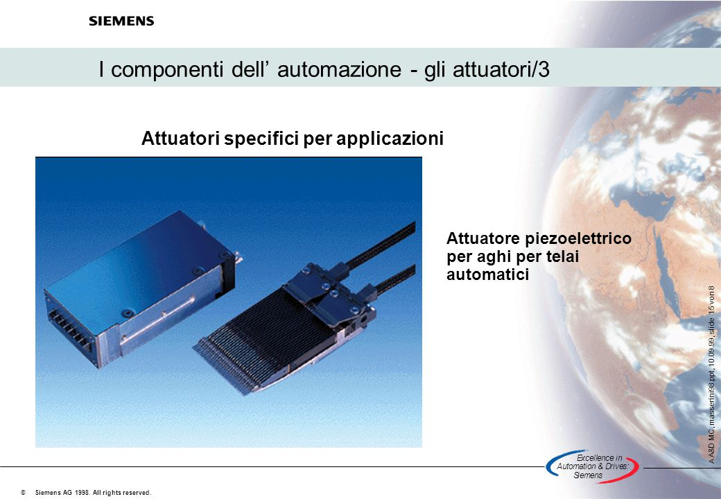 Excellencein Automation&Drives: Siemens A A&D MC, masserini98.ppt, 10.09.99, slide 15 von 8 Siemens AG 1998.