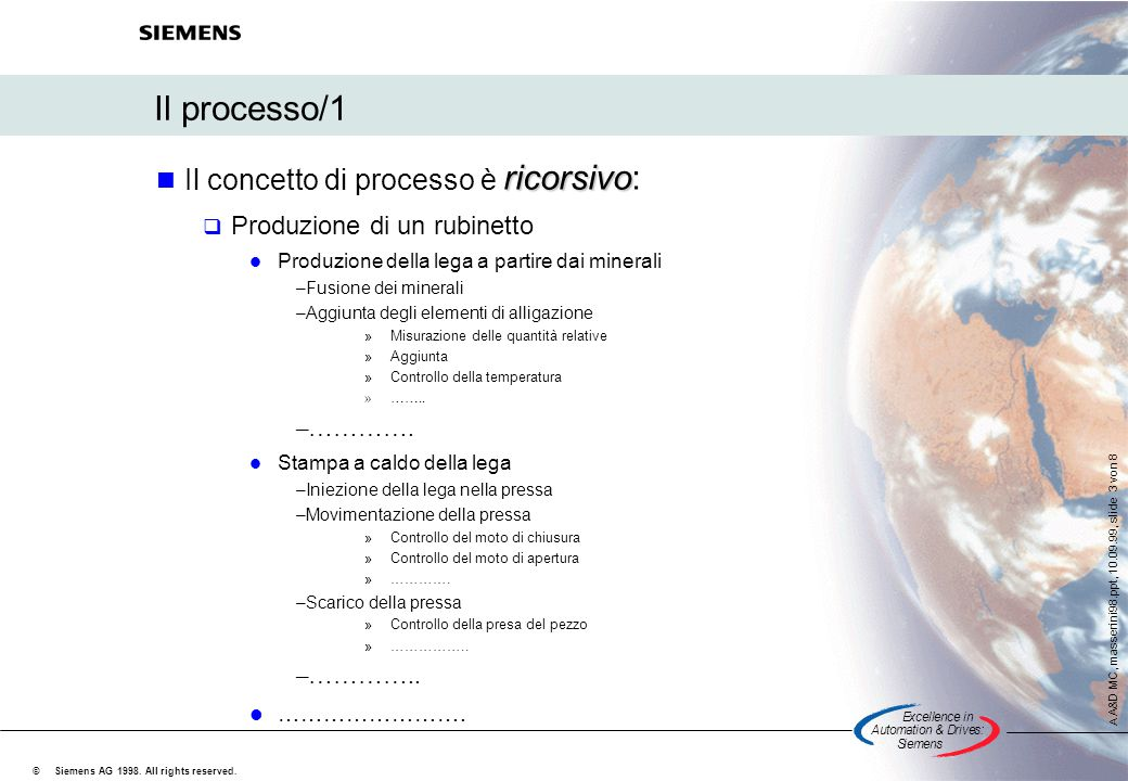 Excellencein Automation&Drives: Siemens A A&D MC, masserini98.ppt, 10.09.99, slide 3 von 8 Siemens AG 1998. All rights reserved. © Il processo/1 ricor