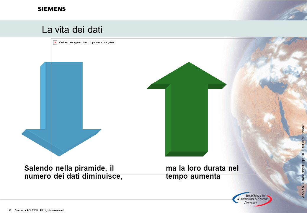 Excellencein Automation&Drives: Siemens A A&D MC, masserini98.ppt, 10.09.99, slide 8 von 8 Siemens AG 1998.
