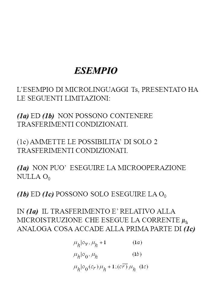 ESEMPIO L'ESEMPIO DI MICROLINGUAGGI Ts, PRESENTATO HA LE SEGUENTI LIMITAZIONI: (1a)(1b) (1a) ED (1b) NON POSSONO CONTENERE TRASFERIMENTI CONDIZIONATI.