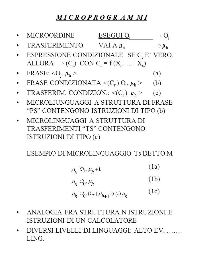 M I C R O P R O G R A M M I MICROORDINE ESEGUI O j  O j TRASFERIMENTOVAI A  h   h ESPRESSIONE CONDIZIONALE SE C r E' VERO, ALLORA  (C r ) CON C r = f (X i …… X s ) FRASE: (a) FRASE CONDIZIONATA (b) TRASFERIM.