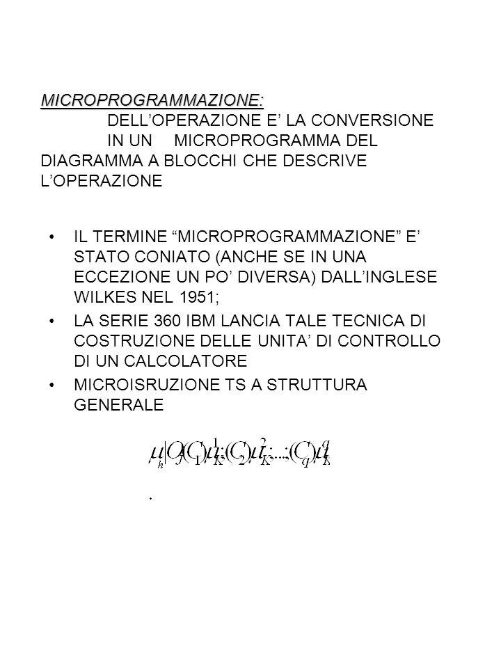 MICROPROGRAMMAZIONE: MICROPROGRAMMAZIONE: DELL'OPERAZIONE E' LA CONVERSIONE IN UN MICROPROGRAMMA DEL DIAGRAMMA A BLOCCHI CHE DESCRIVE L'OPERAZIONE IL TERMINE MICROPROGRAMMAZIONE E' STATO CONIATO (ANCHE SE IN UNA ECCEZIONE UN PO' DIVERSA) DALL'INGLESE WILKES NEL 1951; LA SERIE 360 IBM LANCIA TALE TECNICA DI COSTRUZIONE DELLE UNITA' DI CONTROLLO DI UN CALCOLATORE MICROISRUZIONE TS A STRUTTURA GENERALE