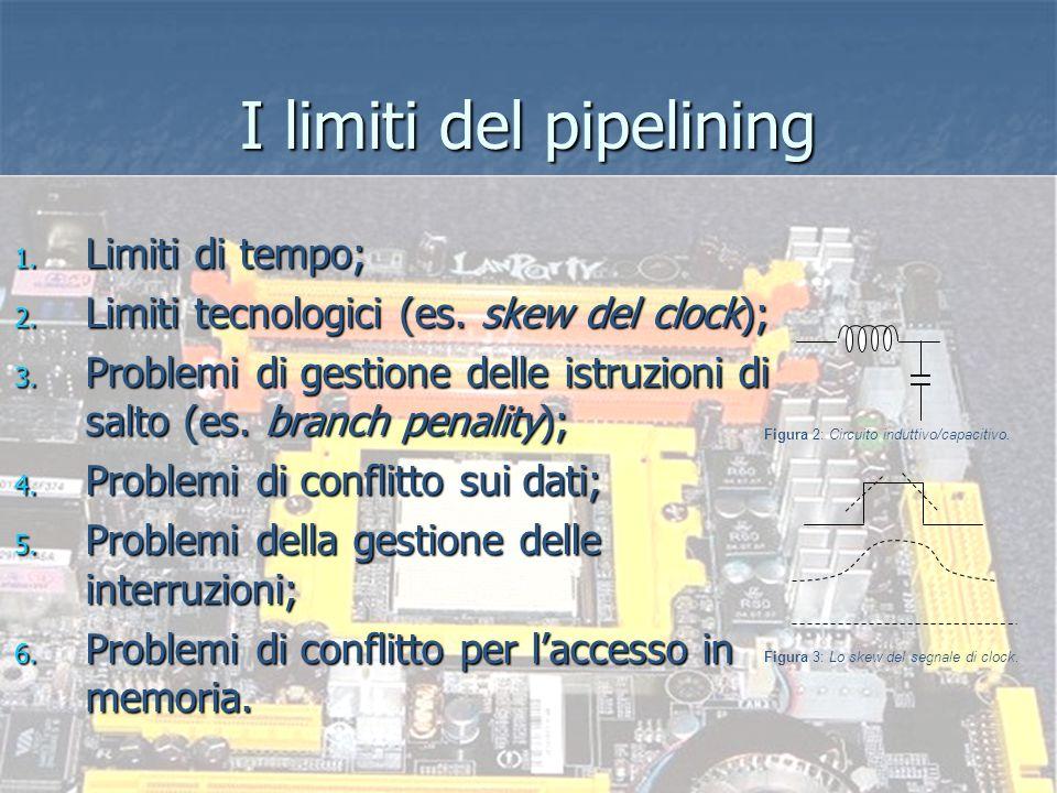 Sistemi ad elevate prestazioni - Prof.re Nicola Mazzocca I limiti del pipelining 1.