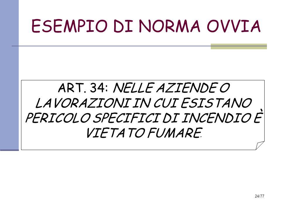 24/77 ESEMPIO DI NORMA OVVIA ART.