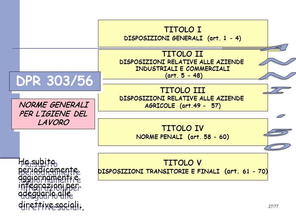 27/77 TITOLO II DISPOSIZIONI RELATIVE ALLE AZIENDE INDUSTRIALI E COMMERCIALI (art.