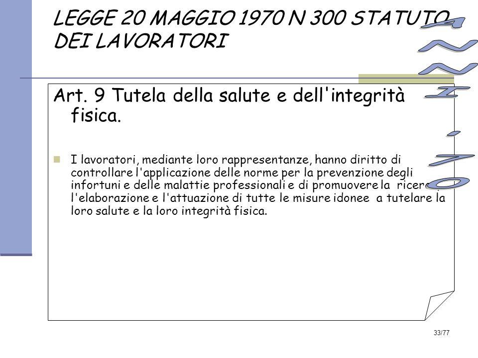 33/77 LEGGE 20 MAGGIO 1970 N 300 STATUTO DEI LAVORATORI Art.