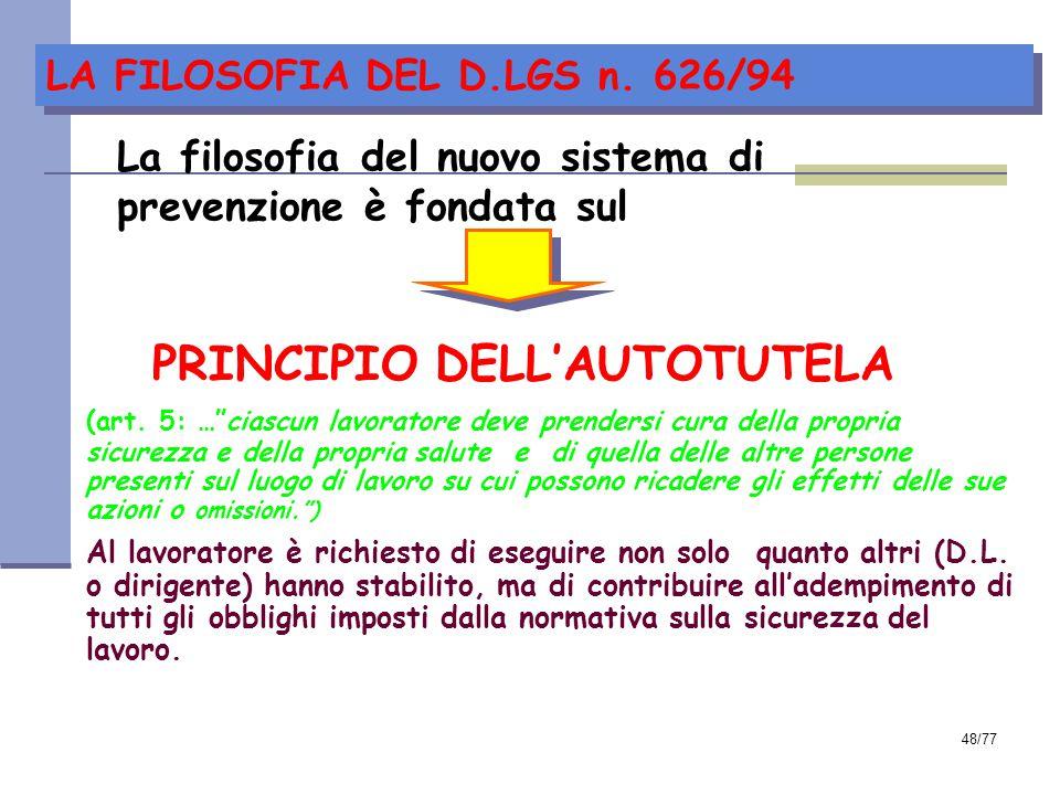 48/77 PRINCIPIO DELL'AUTOTUTELA (art.
