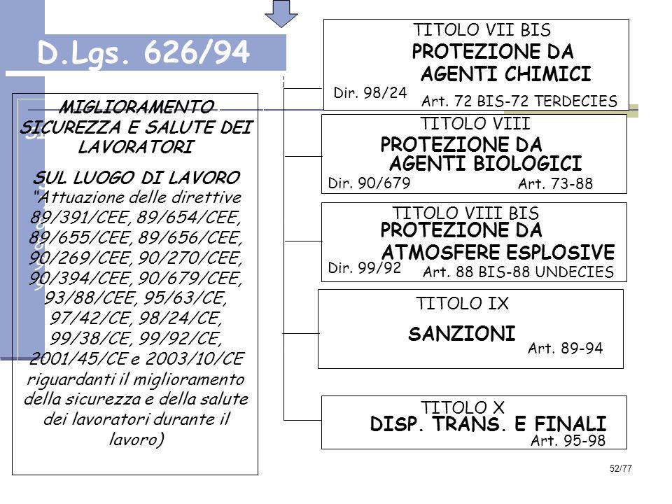 52/77 TITOLO VIII PROTEZIONE DA AGENTI BIOLOGICI Dir.