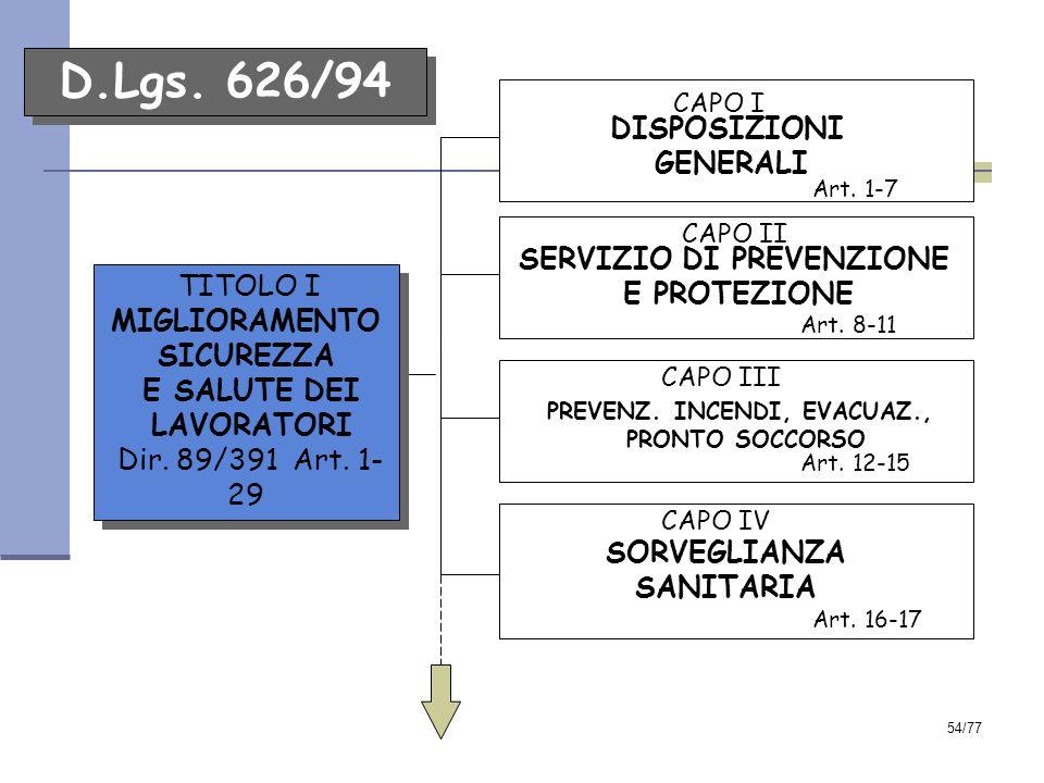 54/77 CAPO I DISPOSIZIONI GENERALI Art.1-7 CAPO II SERVIZIO DI PREVENZIONE E PROTEZIONE Art.