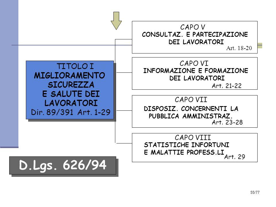 55/77 CAPO VI INFORMAZIONE E FORMAZIONE DEI LAVORATORI Art.