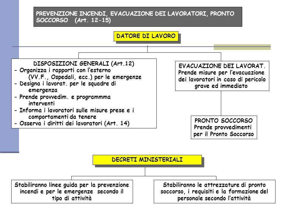 58/77 PREVENZIONE INCENDI, EVACUAZIONE DEI LAVORATORI, PRONTO SOCCORSO (Art.
