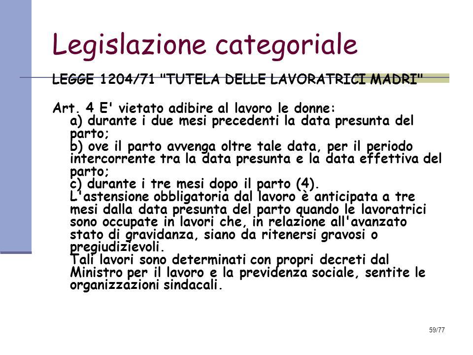 59/77 Legislazione categoriale LEGGE 1204/71 TUTELA DELLE LAVORATRICI MADRI Art.