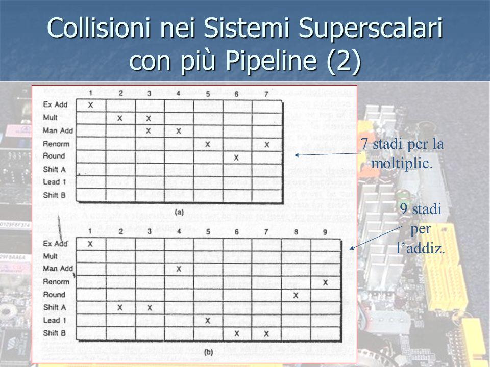 Sistemi ad elevate prestazioni - Prof.