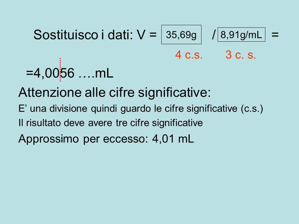 Sostituisco i dati: V = m / d = 4 c.s. 3 c. s. =4,0056 ….mL Attenzione alle cifre significative: E' una divisione quindi guardo le cifre significative