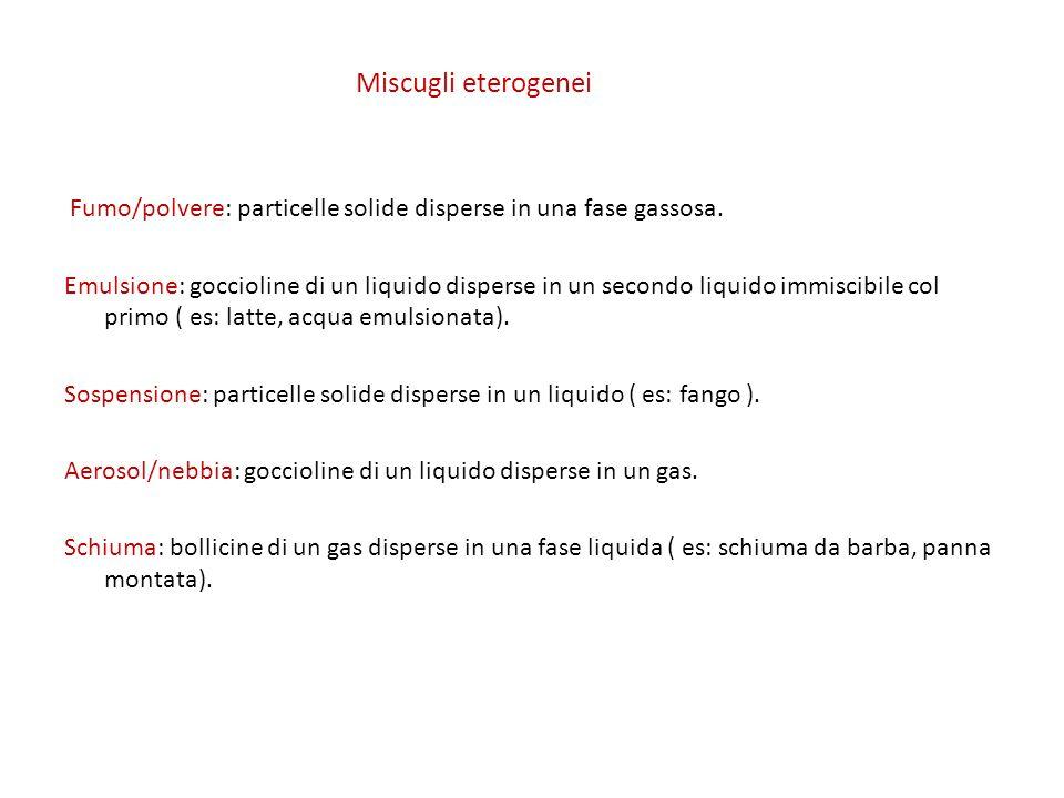 Miscugli eterogenei Fumo/polvere: particelle solide disperse in una fase gassosa. Emulsione: goccioline di un liquido disperse in un secondo liquido i
