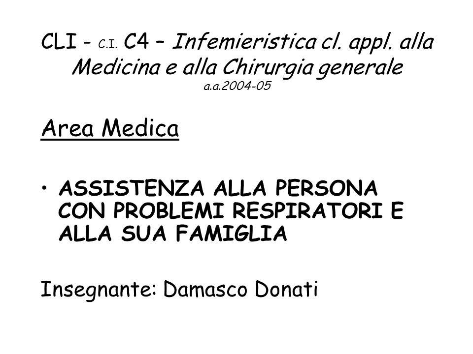 CLI - C.I. C4 – Infemieristica cl. appl. alla Medicina e alla Chirurgia generale a.a.2004-05 Area Medica ASSISTENZA ALLA PERSONA CON PROBLEMI RESPIRAT