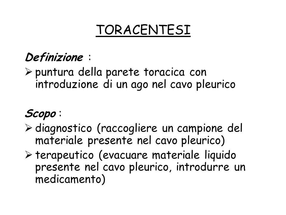 TORACENTESI Definizione :  puntura della parete toracica con introduzione di un ago nel cavo pleurico Scopo :  diagnostico (raccogliere un campione