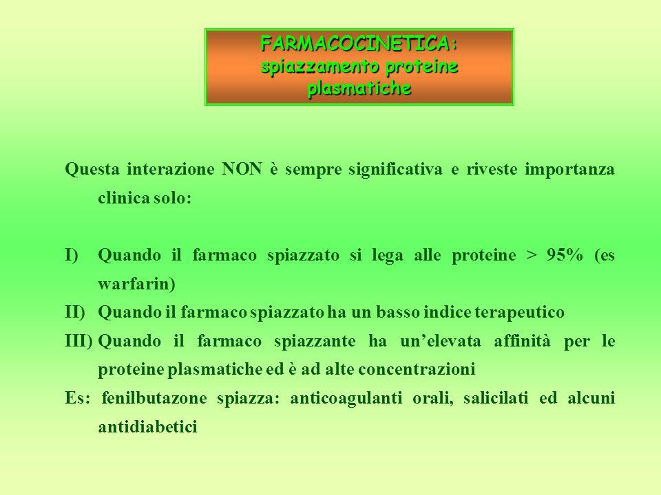 FARMACOCINETICA: spiazzamento proteine plasmatiche Questa interazione NON è sempre significativa e riveste importanza clinica solo: I)Quando il farmac