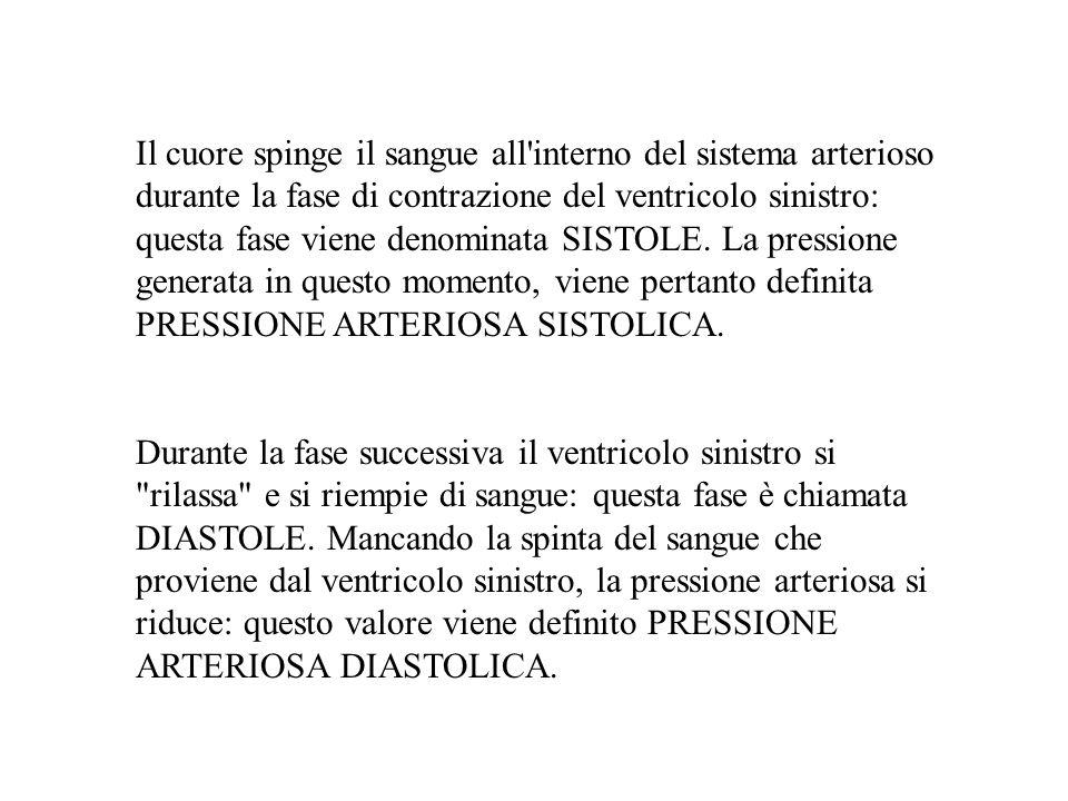 Classificazione della ipertensione Essenziale (o primitiva) Secondaria:  Nefrovascolare  Nefroparenchimale  Endocrinopatie (M.di Cushing, Feocromocitoma)  Iatrogena (terapia estroprogestinica)