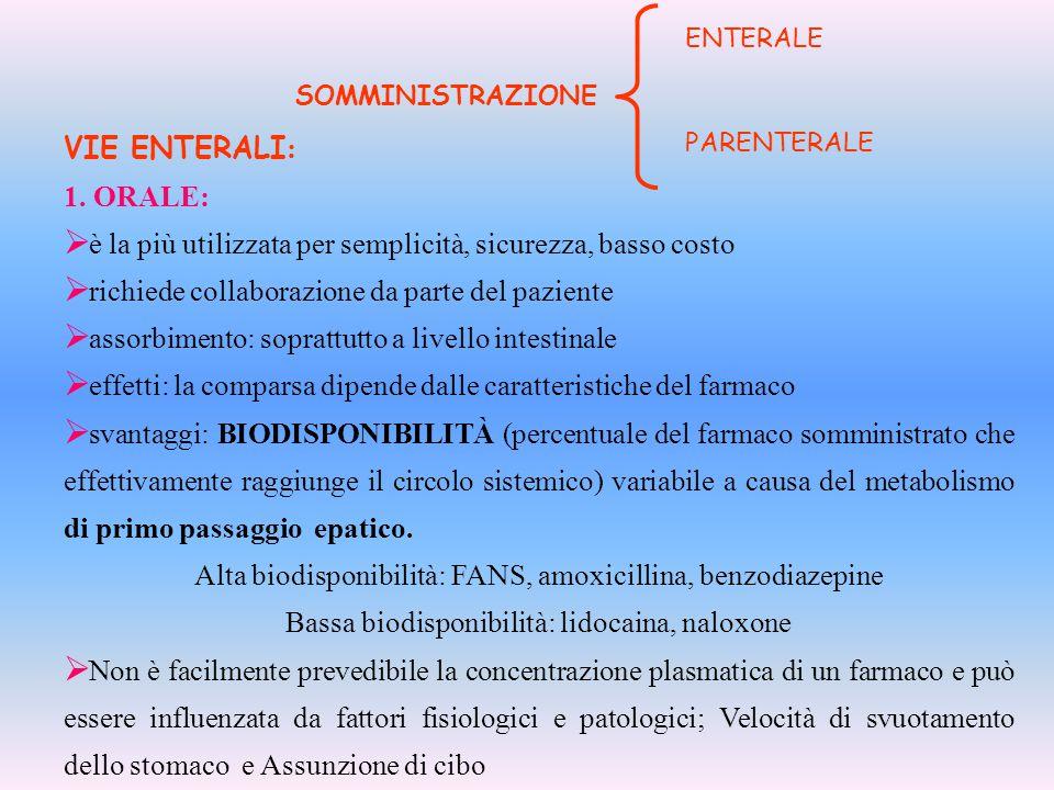 2.RETTALE:  per ottenere effetti sistemici (es.