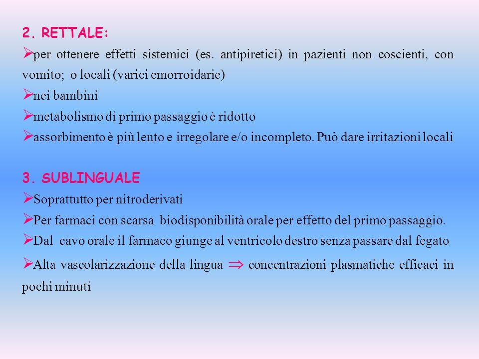 2. RETTALE:  per ottenere effetti sistemici (es. antipiretici) in pazienti non coscienti, con vomito; o locali (varici emorroidarie)  nei bambini 