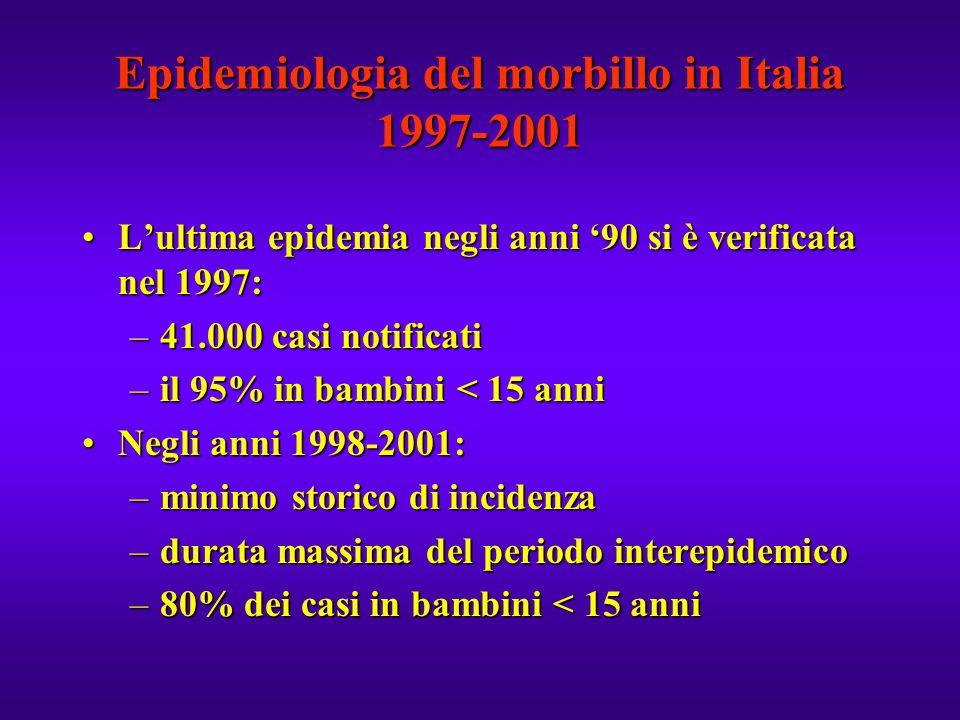Epidemiologia del morbillo in Italia 1997-2001 L'ultima epidemia negli anni '90 si è verificata nel 1997:L'ultima epidemia negli anni '90 si è verific