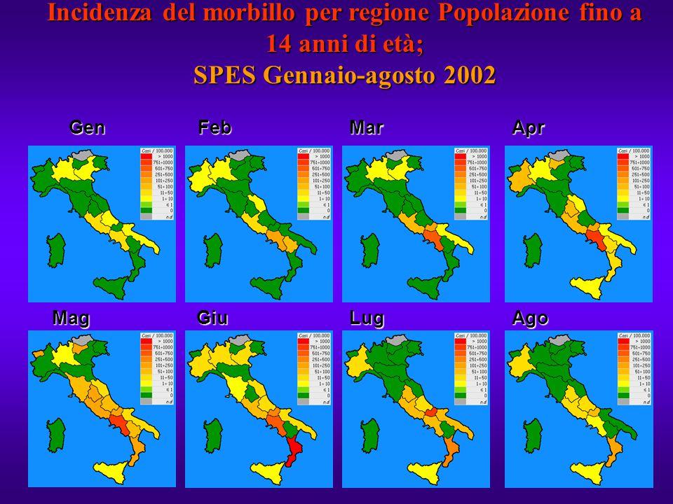 Mar Incidenza del morbillo per regione Popolazione fino a 14 anni di età; SPES Gennaio-agosto 2002 GenFeb GiuMag Apr LugAgo