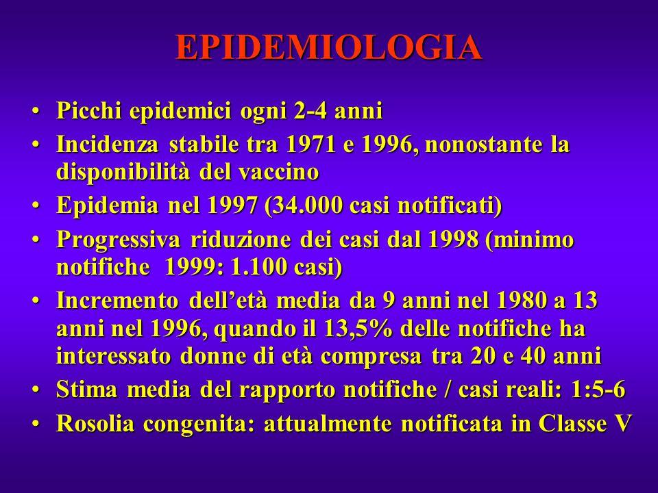 EPIDEMIOLOGIA Picchi epidemici ogni 2-4 anniPicchi epidemici ogni 2-4 anni Incidenza stabile tra 1971 e 1996, nonostante la disponibilità del vaccinoI