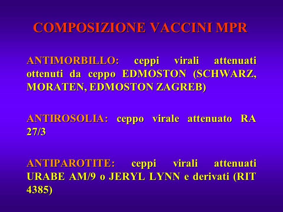 COMPOSIZIONE VACCINI MPR ANTIMORBILLO: ceppi virali attenuati ottenuti da ceppo EDMOSTON (SCHWARZ, MORATEN, EDMOSTON ZAGREB) ANTIROSOLIA: ceppo virale
