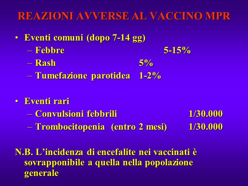REAZIONI AVVERSE AL VACCINO MPR Eventi comuni (dopo 7-14 gg)Eventi comuni (dopo 7-14 gg) –Febbre 5-15% –Rash5% –Tumefazione parotidea 1-2% Eventi rari