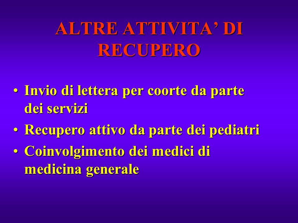 ALTRE ATTIVITA' DI RECUPERO Invio di lettera per coorte da parte dei serviziInvio di lettera per coorte da parte dei servizi Recupero attivo da parte