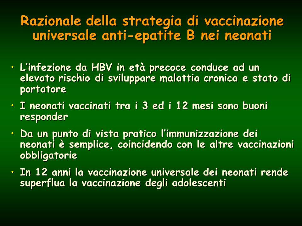 Razionale della strategia di vaccinazione universale anti-epatite B nei neonati L'infezione da HBV in età precoce conduce ad un elevato rischio di sviluppare malattia cronica e stato di portatoreL'infezione da HBV in età precoce conduce ad un elevato rischio di sviluppare malattia cronica e stato di portatore I neonati vaccinati tra i 3 ed i 12 mesi sono buoni responderI neonati vaccinati tra i 3 ed i 12 mesi sono buoni responder Da un punto di vista pratico l'immunizzazione dei neonati è semplice, coincidendo con le altre vaccinazioni obbligatorieDa un punto di vista pratico l'immunizzazione dei neonati è semplice, coincidendo con le altre vaccinazioni obbligatorie In 12 anni la vaccinazione universale dei neonati rende superflua la vaccinazione degli adolescentiIn 12 anni la vaccinazione universale dei neonati rende superflua la vaccinazione degli adolescenti