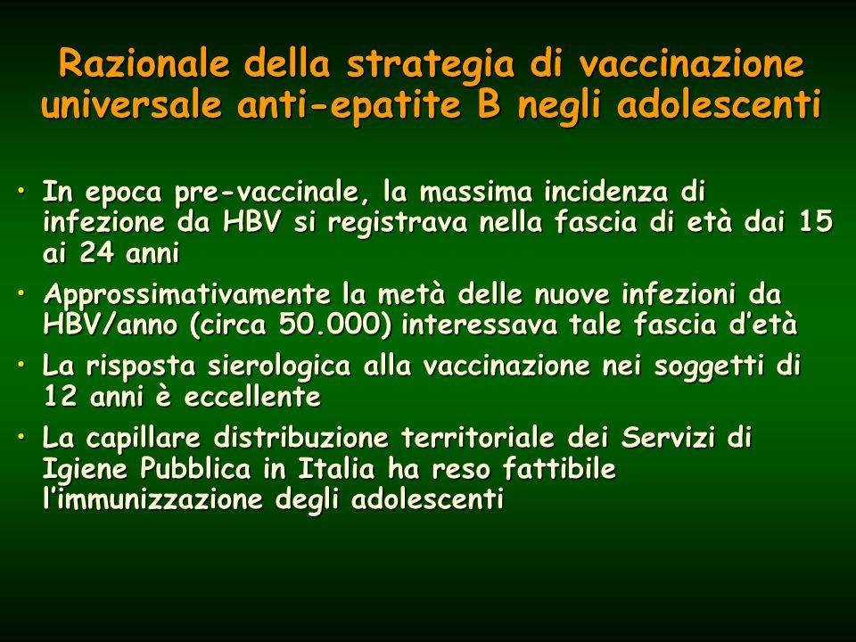 Razionale della strategia di vaccinazione universale anti-epatite B negli adolescenti In epoca pre-vaccinale, la massima incidenza di infezione da HBV si registrava nella fascia di età dai 15 ai 24 anniIn epoca pre-vaccinale, la massima incidenza di infezione da HBV si registrava nella fascia di età dai 15 ai 24 anni Approssimativamente la metà delle nuove infezioni da HBV/anno (circa 50.000) interessava tale fascia d'etàApprossimativamente la metà delle nuove infezioni da HBV/anno (circa 50.000) interessava tale fascia d'età La risposta sierologica alla vaccinazione nei soggetti di 12 anni è eccellenteLa risposta sierologica alla vaccinazione nei soggetti di 12 anni è eccellente La capillare distribuzione territoriale dei Servizi di Igiene Pubblica in Italia ha reso fattibile l'immunizzazione degli adolescentiLa capillare distribuzione territoriale dei Servizi di Igiene Pubblica in Italia ha reso fattibile l'immunizzazione degli adolescenti