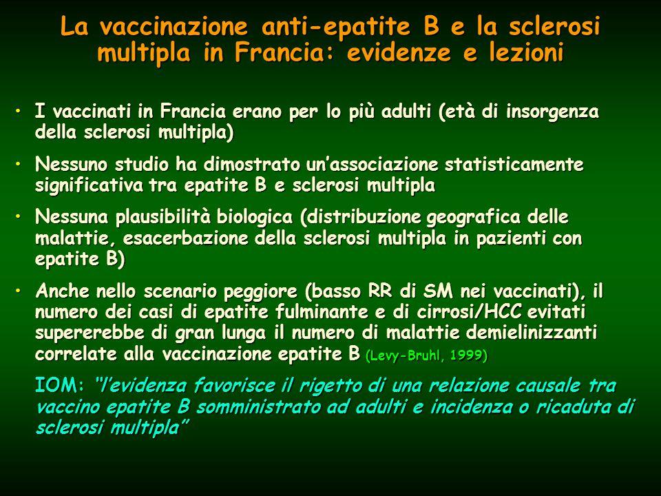 La vaccinazione anti-epatite B e la sclerosi multipla in Francia: evidenze e lezioni I vaccinati in Francia erano per lo più adulti (età di insorgenza della sclerosi multipla)I vaccinati in Francia erano per lo più adulti (età di insorgenza della sclerosi multipla) Nessuno studio ha dimostrato un'associazione statisticamente significativa tra epatite B e sclerosi multiplaNessuno studio ha dimostrato un'associazione statisticamente significativa tra epatite B e sclerosi multipla Nessuna plausibilità biologica (distribuzione geografica delle malattie, esacerbazione della sclerosi multipla in pazienti con epatite B)Nessuna plausibilità biologica (distribuzione geografica delle malattie, esacerbazione della sclerosi multipla in pazienti con epatite B) Anche nello scenario peggiore (basso RR di SM nei vaccinati), il numero dei casi di epatite fulminante e di cirrosi/HCC evitati supererebbe di gran lunga il numero di malattie demielinizzanti correlate alla vaccinazione epatite B (Levy-Bruhl, 1999)Anche nello scenario peggiore (basso RR di SM nei vaccinati), il numero dei casi di epatite fulminante e di cirrosi/HCC evitati supererebbe di gran lunga il numero di malattie demielinizzanti correlate alla vaccinazione epatite B (Levy-Bruhl, 1999) IOM: l'evidenza favorisce il rigetto di una relazione causale tra vaccino epatite B somministrato ad adulti e incidenza o ricaduta di sclerosi multipla
