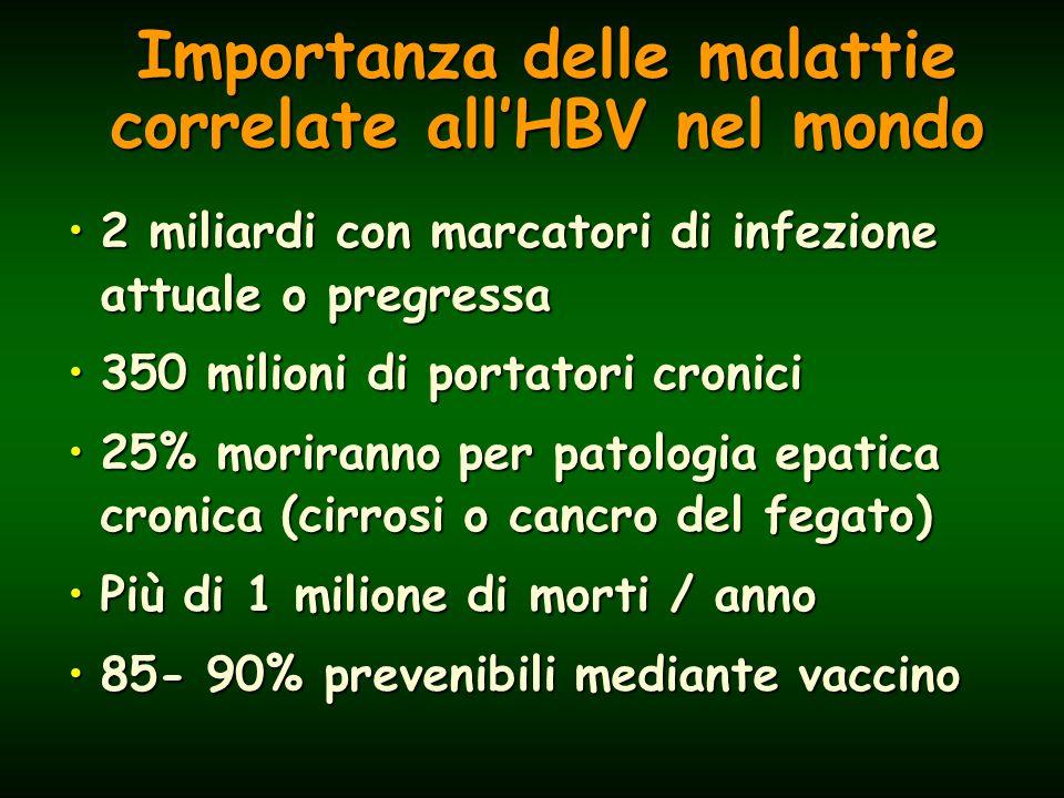 Distribuzione Geografica dell' Infezione da HBV Prevalenza dell'HBsAg >8% - Alta 2-7% - Intermedia <2% - Bassa