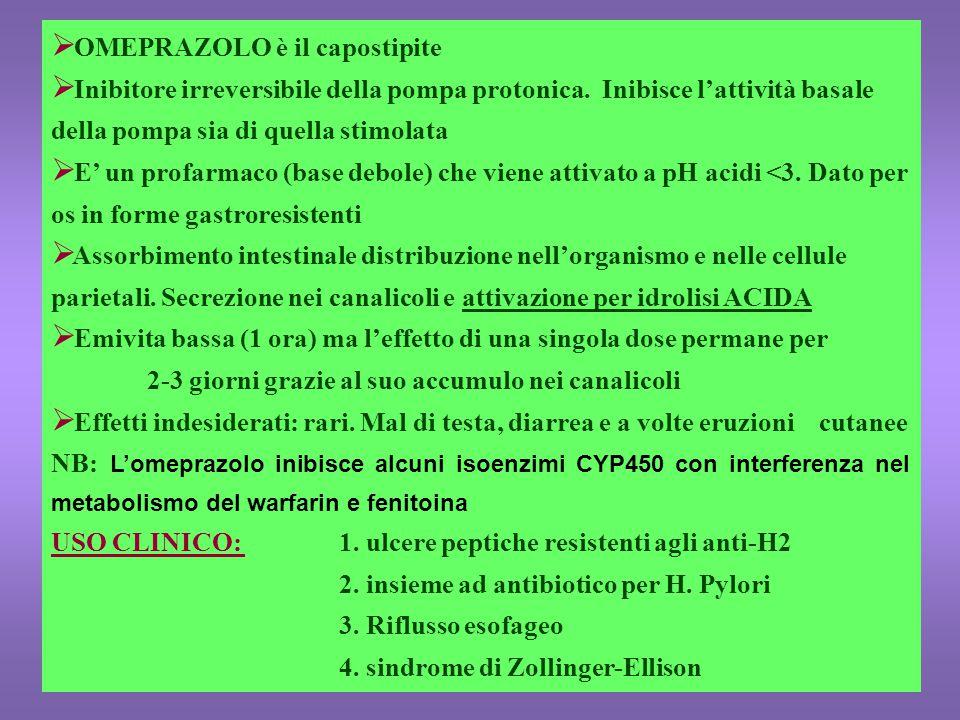  OMEPRAZOLO è il capostipite  Inibitore irreversibile della pompa protonica. Inibisce l'attività basale della pompa sia di quella stimolata  E' un