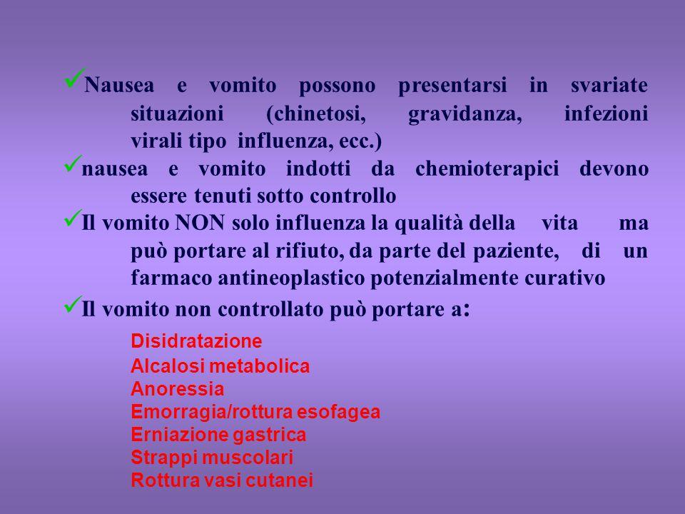 Nausea e vomito possono presentarsi in svariate situazioni (chinetosi, gravidanza, infezioni virali tipo influenza, ecc.) nausea e vomito indotti da c