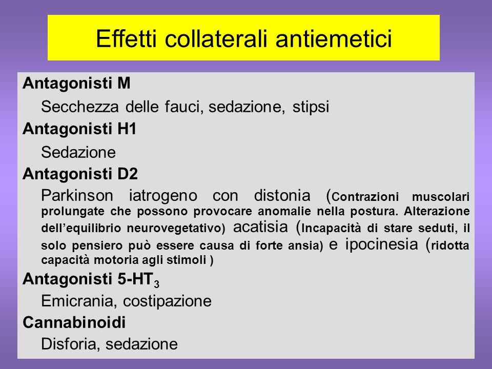 Effetti collaterali antiemetici Antagonisti M Secchezza delle fauci, sedazione, stipsi Antagonisti H1 Sedazione Antagonisti D2 Parkinson iatrogeno con distonia (c ontrazioni muscolari prolungate che possono provocare anomalie nella postura.