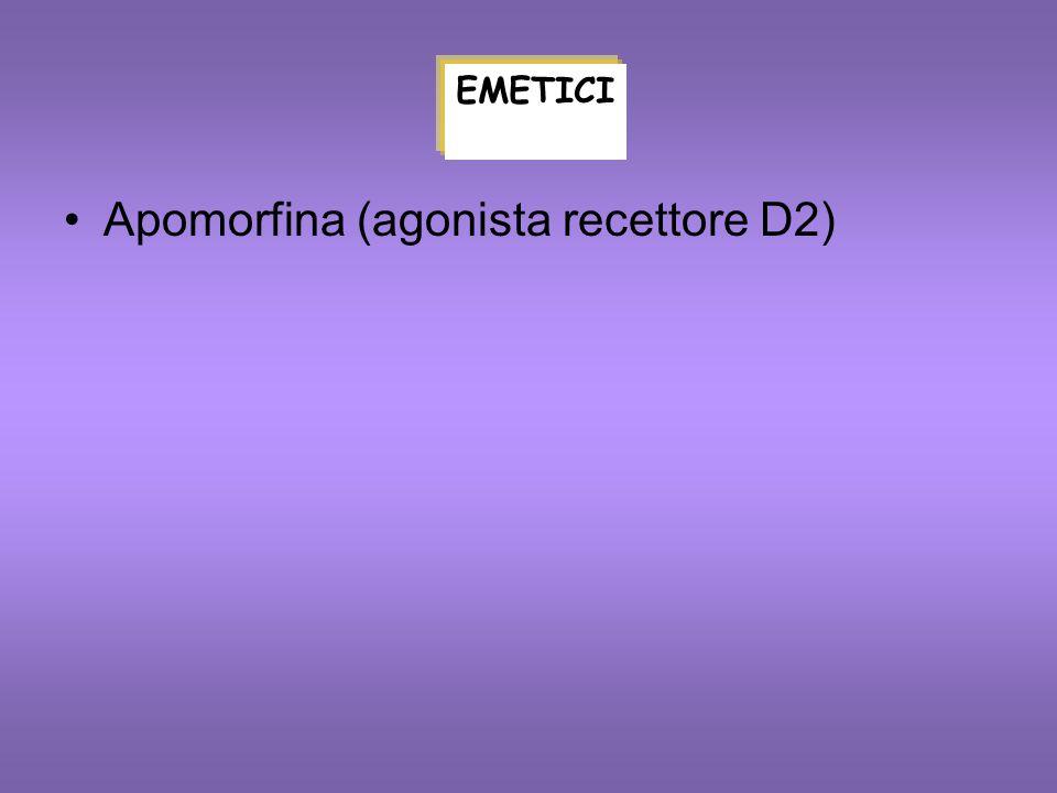 Apomorfina (agonista recettore D2) EMETICI